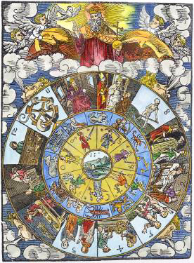Carte Astrologiche